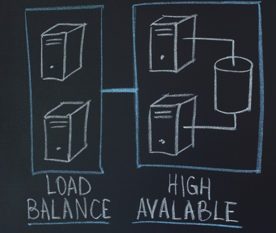 TM1 High Availability or Load Balancing