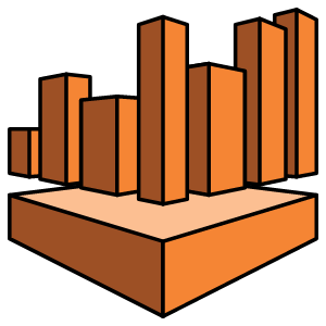 Using AWS Athena for TM1 transaction log analysis